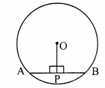 Maharashtra Board Class 9 Maths Solutions Chapter 6 Circle Problem Set 6 14