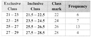 Maharashtra Board Class 9 Maths Solutions Chapter 7 Statistics Practice Set 7.3 12