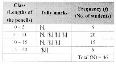 Maharashtra Board Class 9 Maths Solutions Chapter 7 Statistics Practice Set 7.3 13