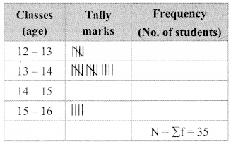 Maharashtra Board Class 9 Maths Solutions Chapter 7 Statistics Practice Set 7.3 3