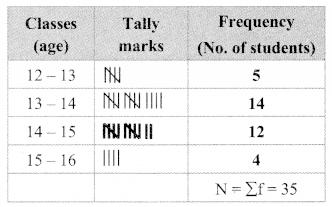 Maharashtra Board Class 9 Maths Solutions Chapter 7 Statistics Practice Set 7.3 4