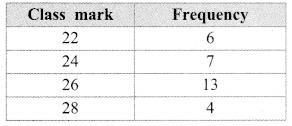 Maharashtra Board Class 9 Maths Solutions Chapter 7 Statistics Practice Set 7.3 8