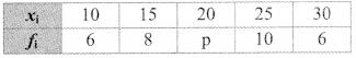 Maharashtra Board Class 9 Maths Solutions Chapter 7 Statistics Problem Set 7 5